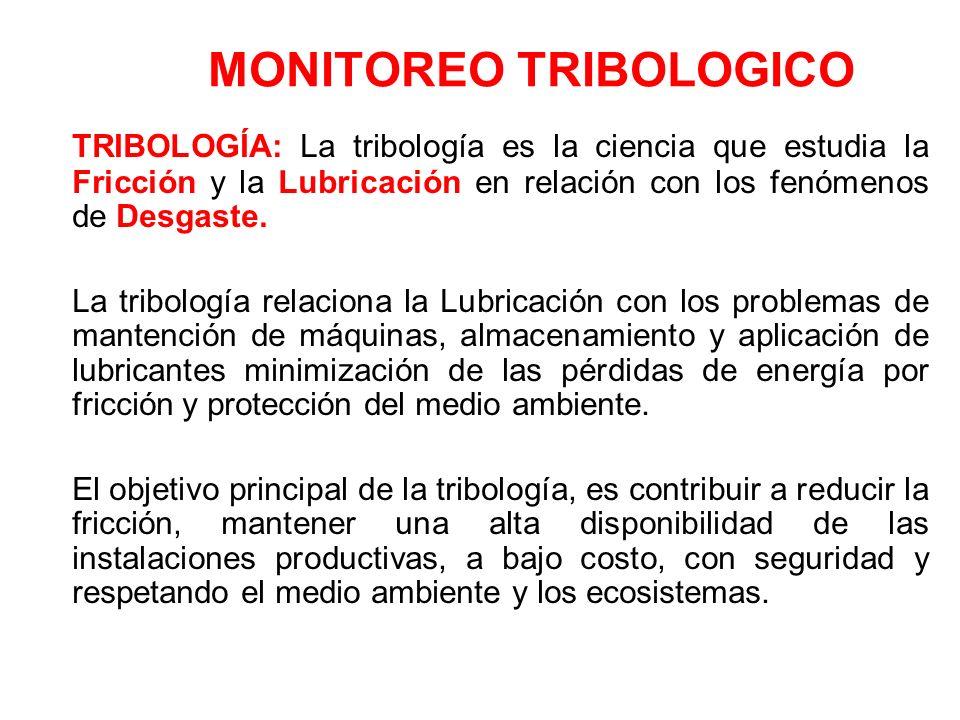 MONITOREO TRIBOLOGICO TRIBOLOGÍA: La tribología es la ciencia que estudia la Fricción y la Lubricación en relación con los fenómenos de Desgaste. La t