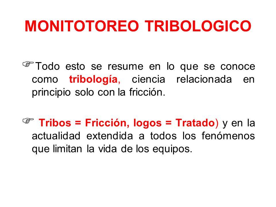 MONITOTOREO TRIBOLOGICO Todo esto se resume en lo que se conoce como tribología, ciencia relacionada en principio solo con la fricción. (Tribos = Fric