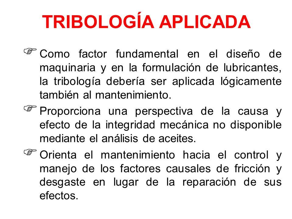 TRIBOLOGÍA APLICADA Como factor fundamental en el diseño de maquinaria y en la formulación de lubricantes, la tribología debería ser aplicada lógicame
