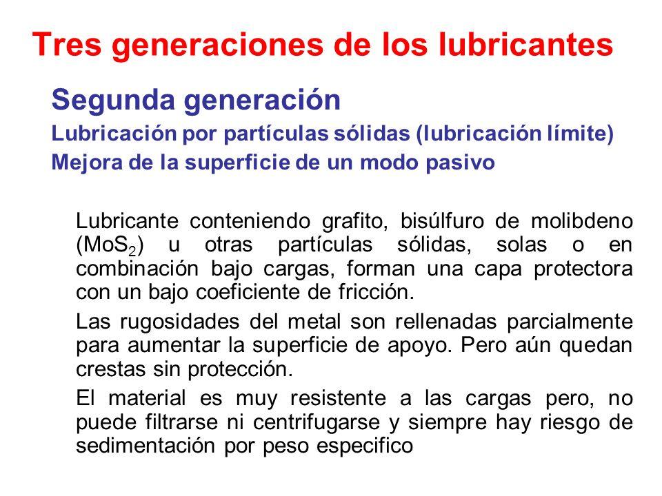 Tres generaciones de los lubricantes Segunda generación Lubricación por partículas sólidas (lubricación límite) Mejora de la superficie de un modo pas