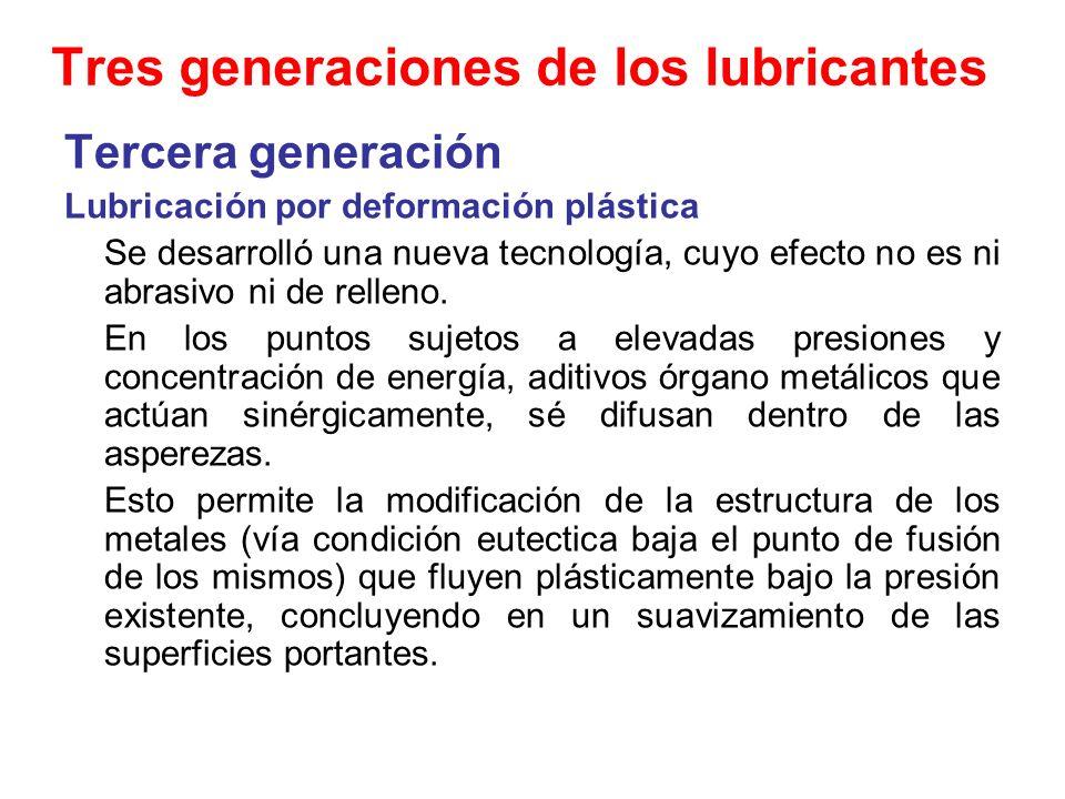 Tres generaciones de los lubricantes Tercera generación Lubricación por deformación plástica Se desarrolló una nueva tecnología, cuyo efecto no es ni