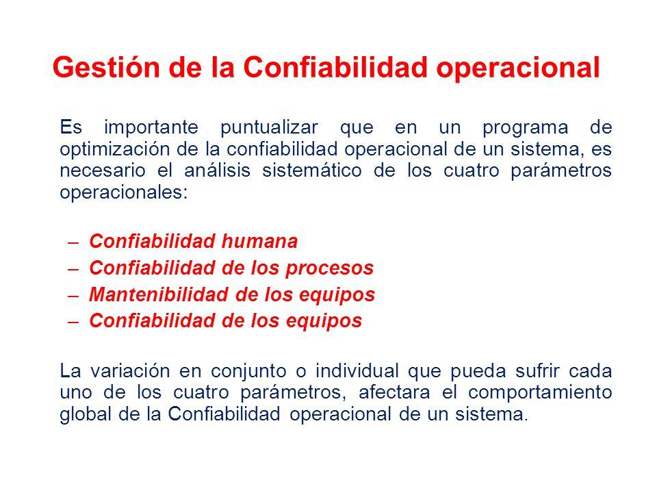 Gestión de la Confiabilidad operacional Es importante puntualizar que en un programa de optimización de la confiabilidad operacional de un sistema, es