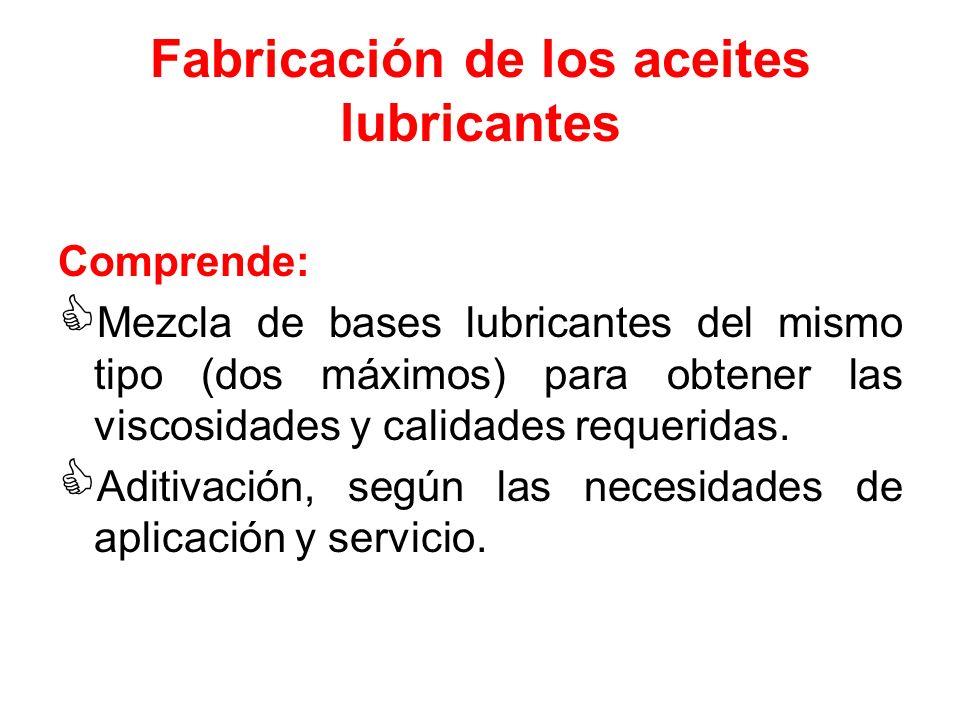 Fabricación de los aceites lubricantes Comprende: Mezcla de bases lubricantes del mismo tipo (dos máximos) para obtener las viscosidades y calidades r