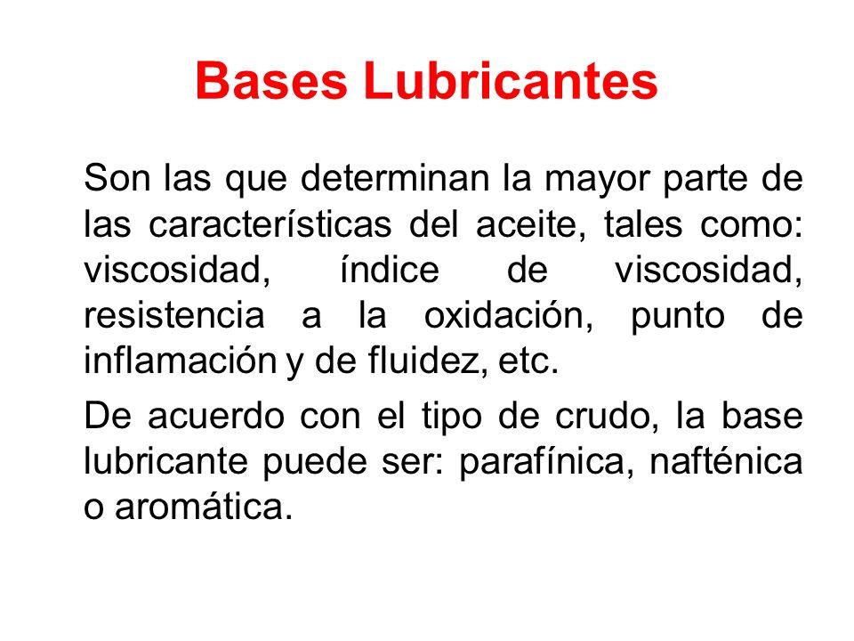 Bases Lubricantes Son las que determinan la mayor parte de las características del aceite, tales como: viscosidad, índice de viscosidad, resistencia a