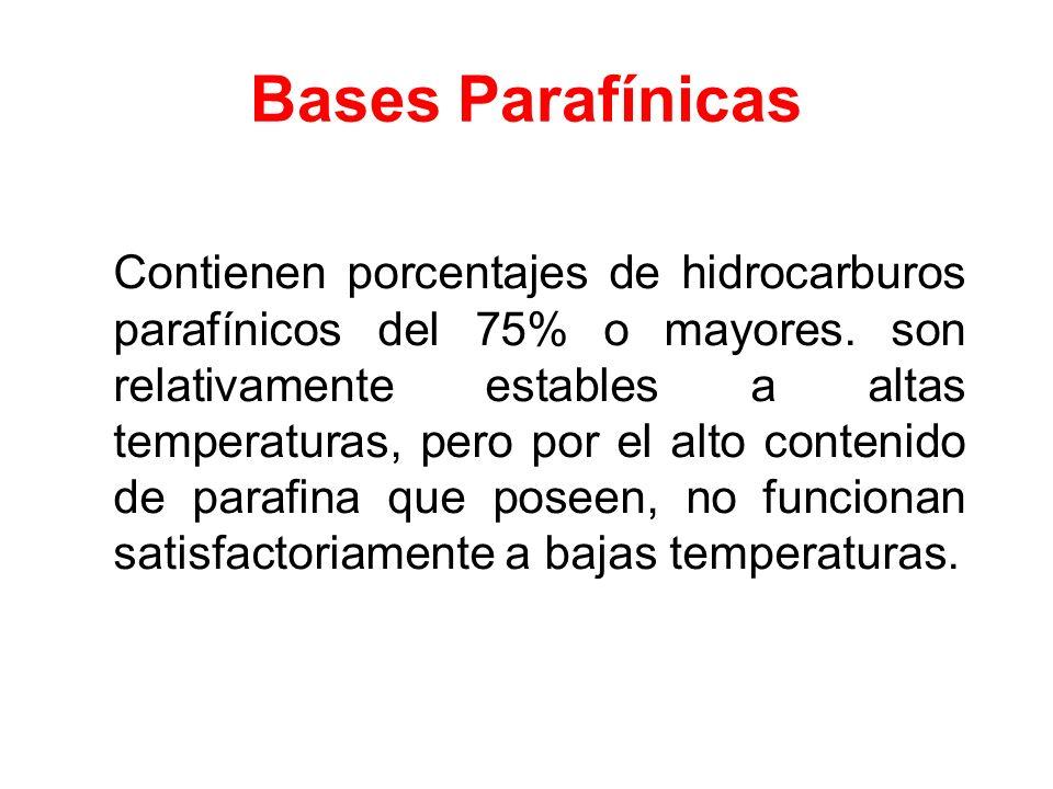 Bases Parafínicas Contienen porcentajes de hidrocarburos parafínicos del 75% o mayores. son relativamente estables a altas temperaturas, pero por el a