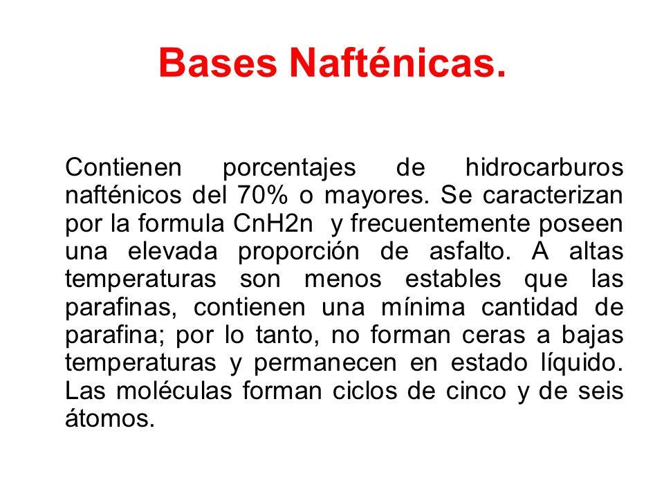 Bases Nafténicas. Contienen porcentajes de hidrocarburos nafténicos del 70% o mayores. Se caracterizan por la formula CnH2n y frecuentemente poseen un