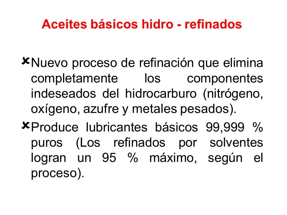 Aceites básicos hidro - refinados Nuevo proceso de refinación que elimina completamente los componentes indeseados del hidrocarburo (nitrógeno, oxígen