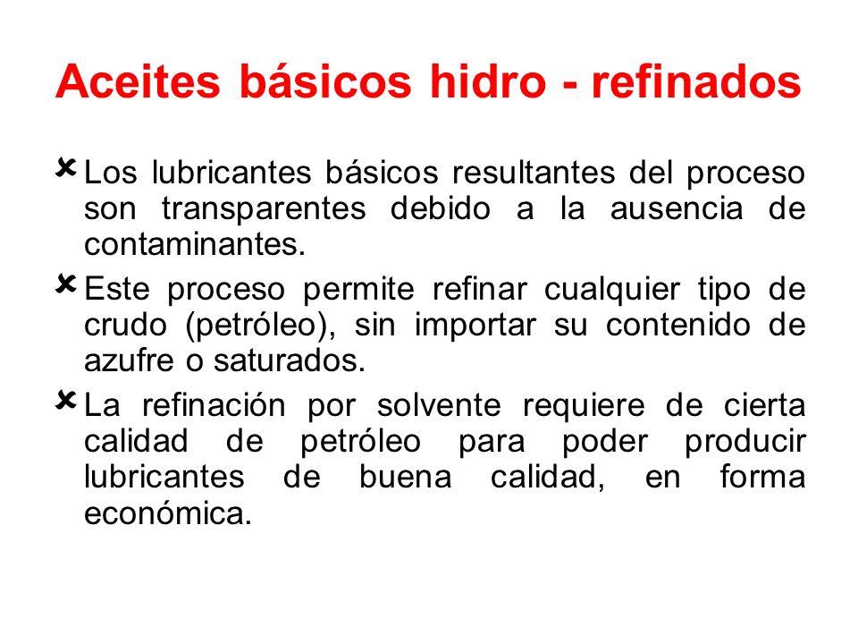 Aceites básicos hidro - refinados Los lubricantes básicos resultantes del proceso son transparentes debido a la ausencia de contaminantes. Este proces