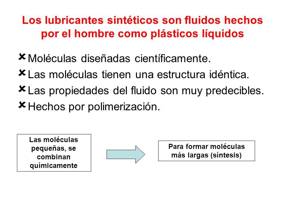 Los lubricantes sintéticos son fluidos hechos por el hombre como plásticos líquidos Moléculas diseñadas científicamente. Las moléculas tienen una estr
