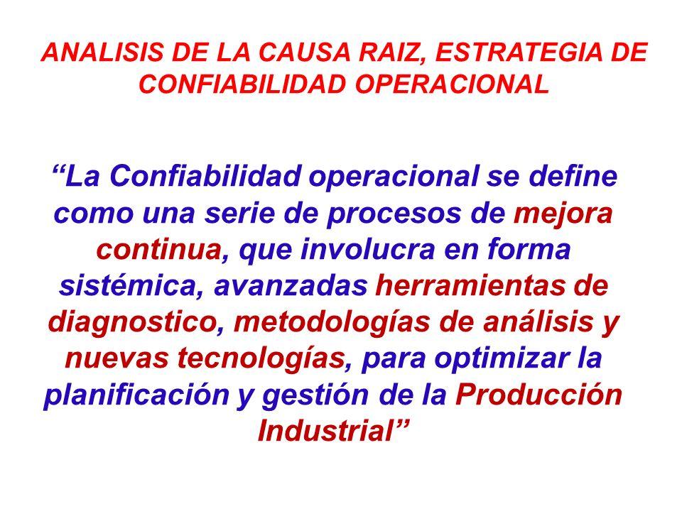 La Confiabilidad Operacional lleva implícita la capacidad de la empresa, para cumplir su función o el propósito que se espera de ella, dentro de sus límites de diseño y bajo un específico contexto operacional