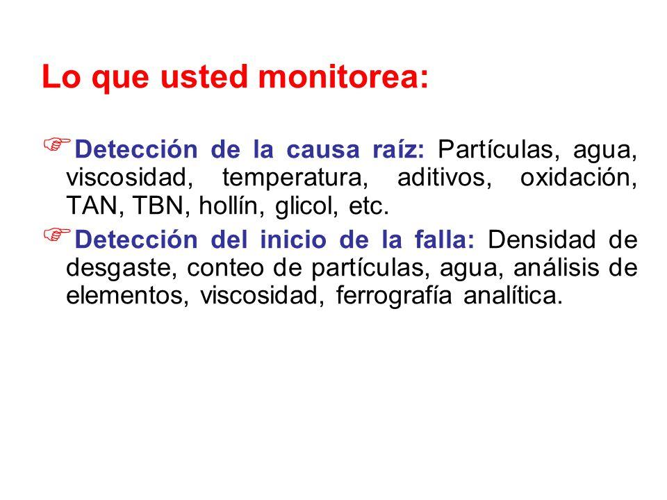 Lo que usted monitorea: Detección de la causa raíz: Partículas, agua, viscosidad, temperatura, aditivos, oxidación, TAN, TBN, hollín, glicol, etc. Det