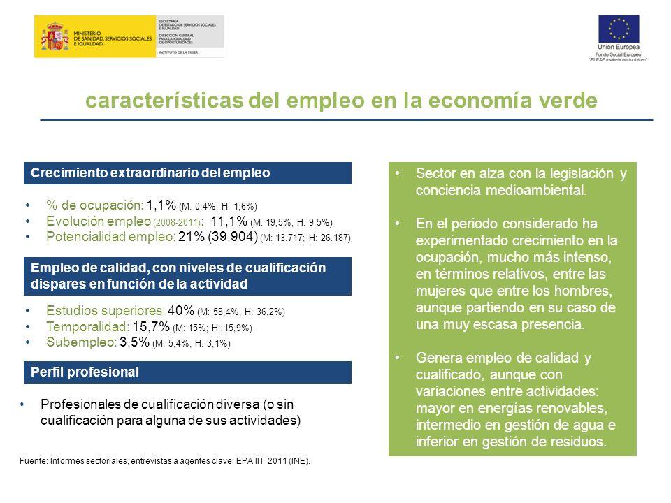 Crecimiento extraordinario del empleo Empleo de calidad, con niveles de cualificación dispares en función de la actividad Profesionales de cualificaci