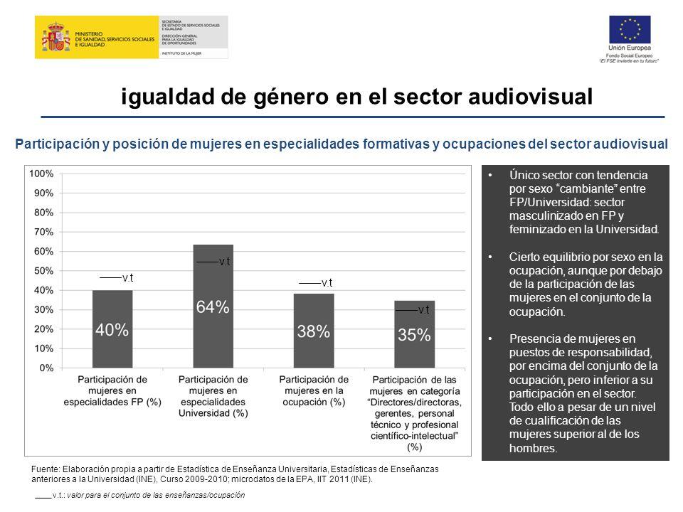 Fuente: Elaboración propia a partir de Estadística de Enseñanza Universitaria, Estadísticas de Enseñanzas anteriores a la Universidad (INE), Curso 200