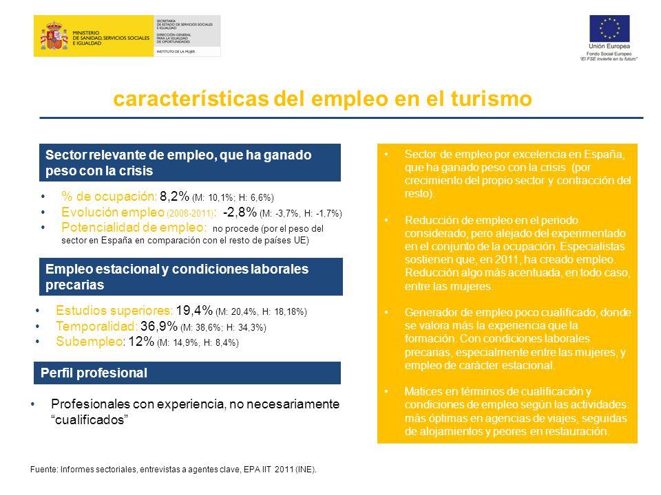 Sector relevante de empleo, que ha ganado peso con la crisis Empleo estacional y condiciones laborales precarias Profesionales con experiencia, no nec