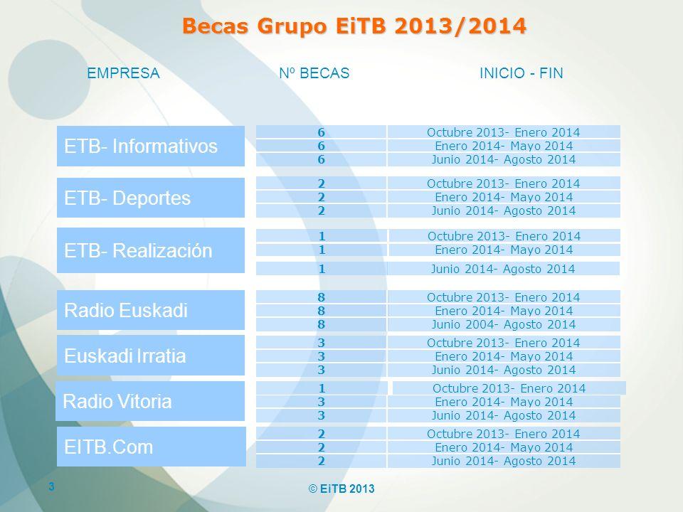 3 © EiTB 2013 Becas Grupo EiTB 2013/2014 EMPRESA Nº BECAS INICIO - FIN Junio 2014- Agosto 20146 Enero 2014- Mayo 20146 Octubre 2013- Enero 20146 ETB-