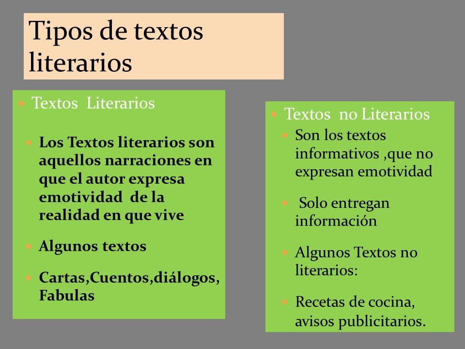 Textos literarios y no literarios Aprendizaje esperado: Identifican la información explícita, contenida en textos literarios y no literarios y su prop