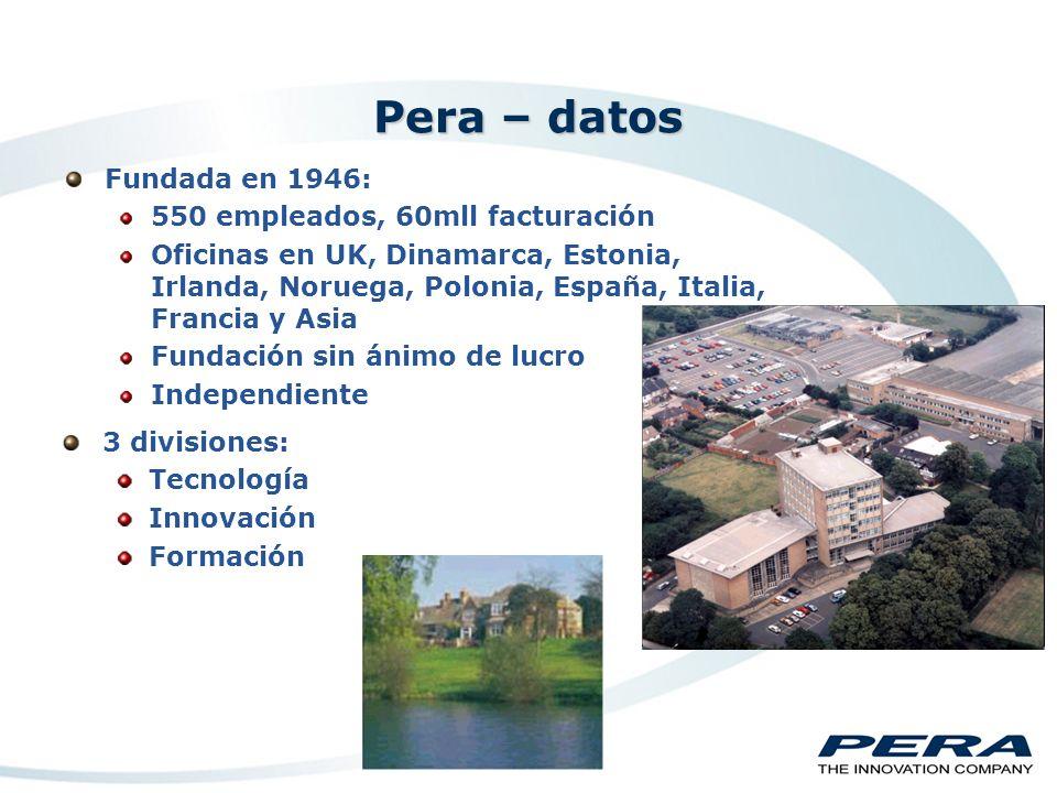 Agenda ¿Qué es el Grupo Pera.