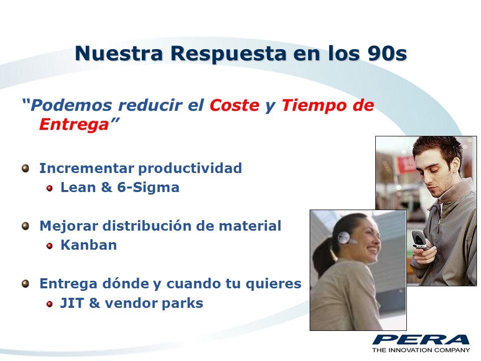 Nuestra Respuesta en los 80s Podemos asegurar Calidad Sistemas de calidad en la organización ISO 9000/9001 Integrar calidad a través toda la organización TQM & Kaizen Garantizar calidad a los clientes Zero Defect, Q1 & SPC