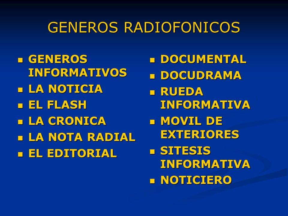 GENEROS RADIOFONICOS GENEROS INFORMATIVOS GENEROS INFORMATIVOS LA NOTICIA LA NOTICIA EL FLASH EL FLASH LA CRONICA LA CRONICA LA NOTA RADIAL LA NOTA RADIAL EL EDITORIAL EL EDITORIAL DOCUMENTAL DOCUDRAMA RUEDA INFORMATIVA MOVIL DE EXTERIORES SITESIS INFORMATIVA NOTICIERO