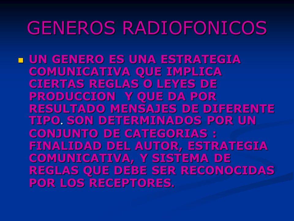 GENEROS RADIOFONICOS CEBRIAN HERREROS:EL GENERO SE PRESENTA COMO UNA FORMA O MODO DE CONFIGURACION TEXTUAL…CADA GENERO NACE POR EL IMPULSO INTUITIVO Y CREATIVO DE UN AUTOR PARA PLASMAR UNA NECESIDAD COMUNICATIVA.EL AUTOR ESTABLECE SUS PROPIAS COMBINACIONES DE RECURSOS Y DE