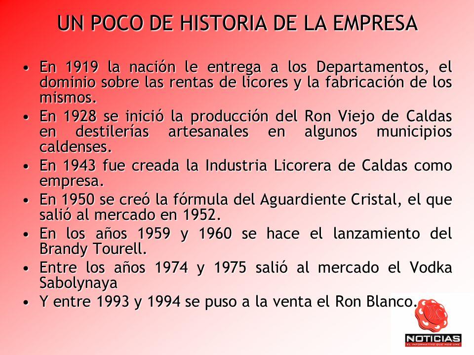 UN POCO DE HISTORIA DE LA EMPRESA En 1919 la nación le entrega a los Departamentos, el dominio sobre las rentas de licores y la fabricación de los mis