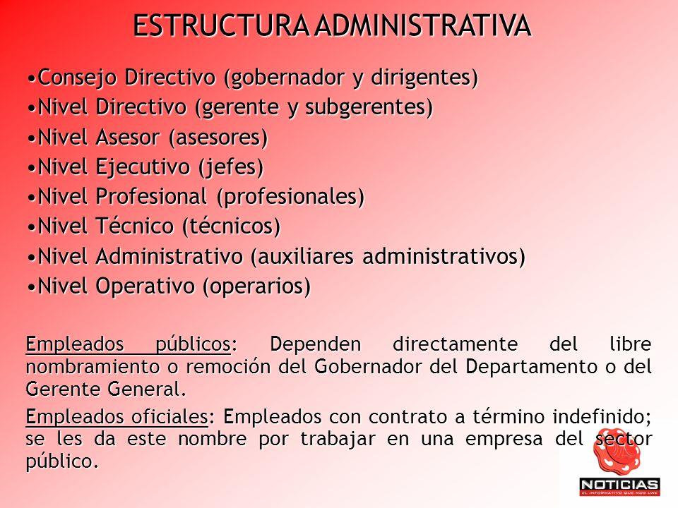 Consejo Directivo (gobernador y dirigentes)Consejo Directivo (gobernador y dirigentes) Nivel Directivo (gerente y subgerentes)Nivel Directivo (gerente