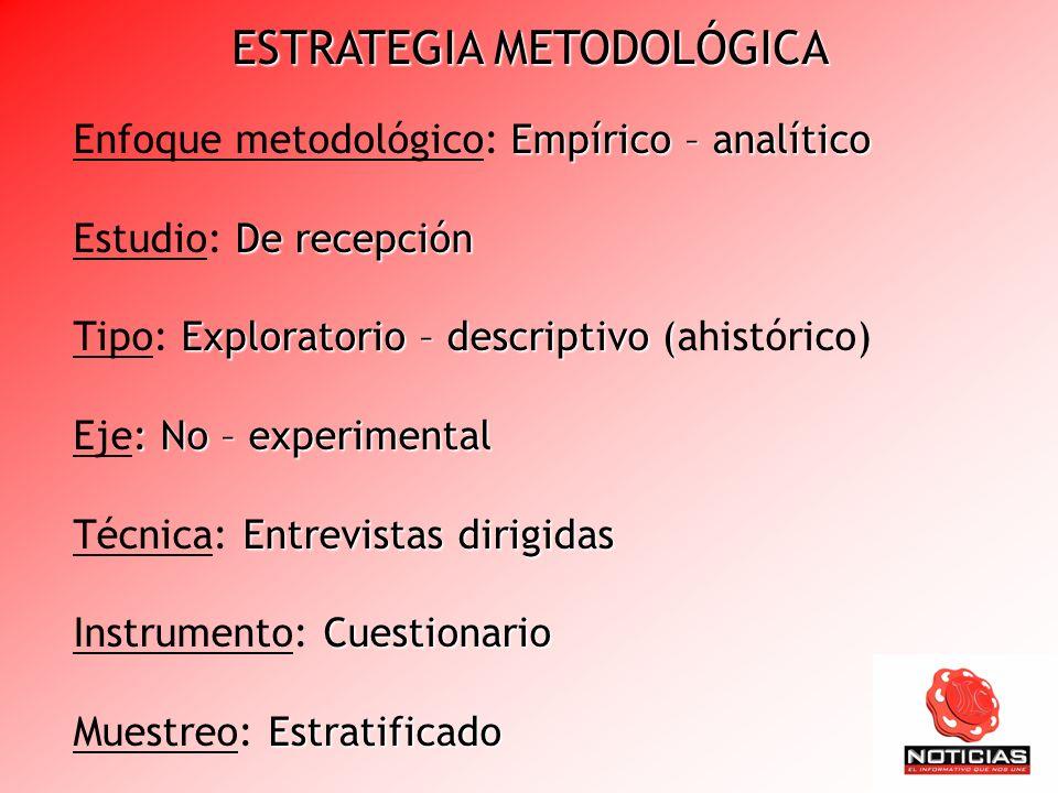 Empírico – analítico De recepción Exploratorio – descriptivo ( : No – experimental Entrevistas dirigidas Cuestionario Estratificado Enfoque metodológi