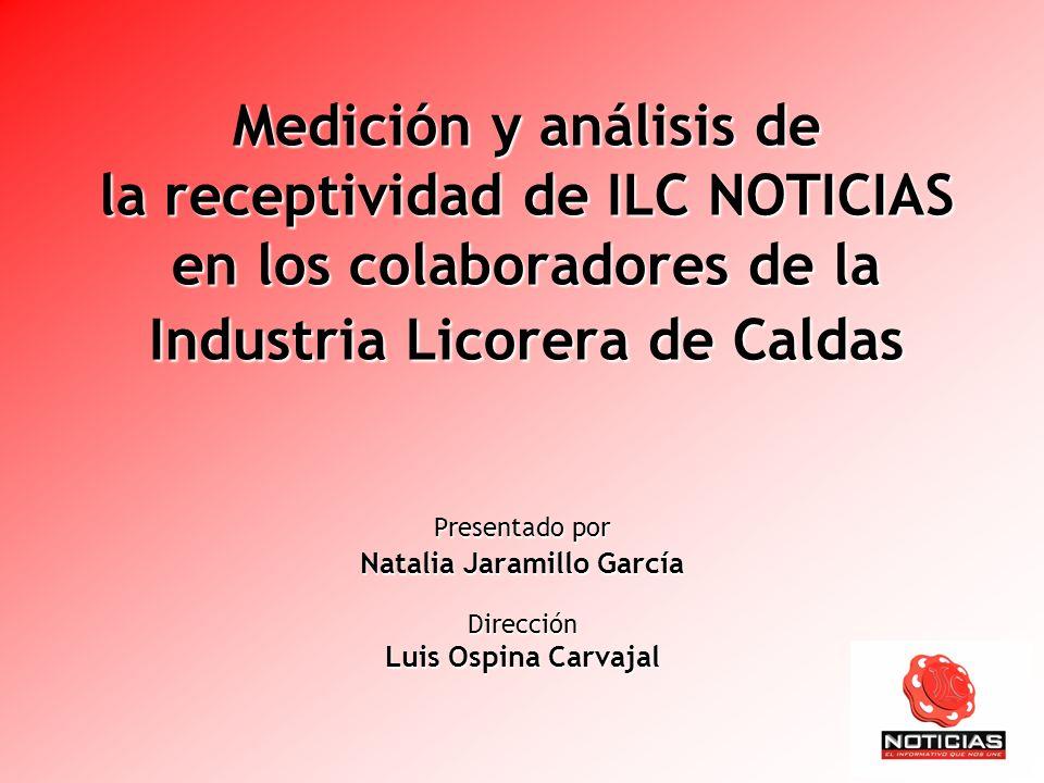 Medición y análisis de la receptividad de ILC NOTICIAS en los colaboradores de la Industria Licorera de Caldas Presentado por Natalia Jaramillo García