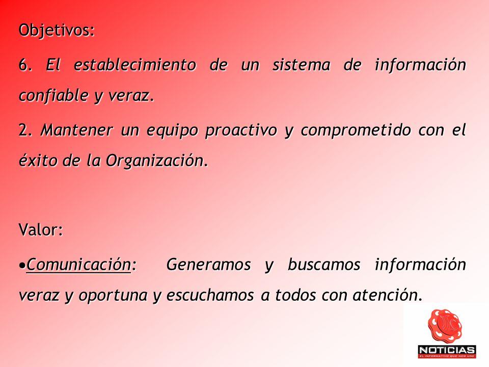 Objetivos: 6. El establecimiento de un sistema de información confiable y veraz. 2. Mantener un equipo proactivo y comprometido con el éxito de la Org
