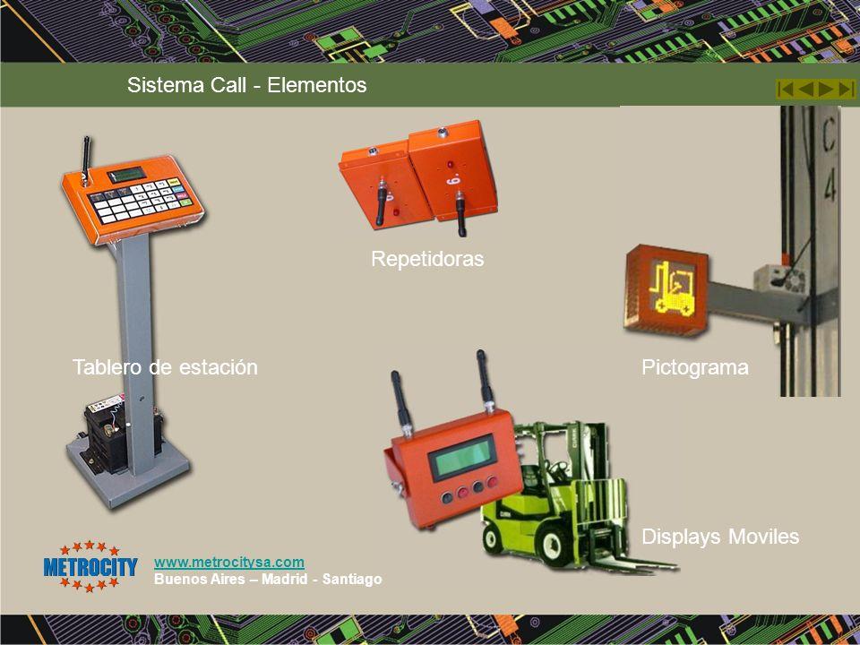 www.metrocitysa.com Buenos Aires – Madrid - Santiago Displays Moviles PictogramaTablero de estación Sistema Call - Elementos Repetidoras