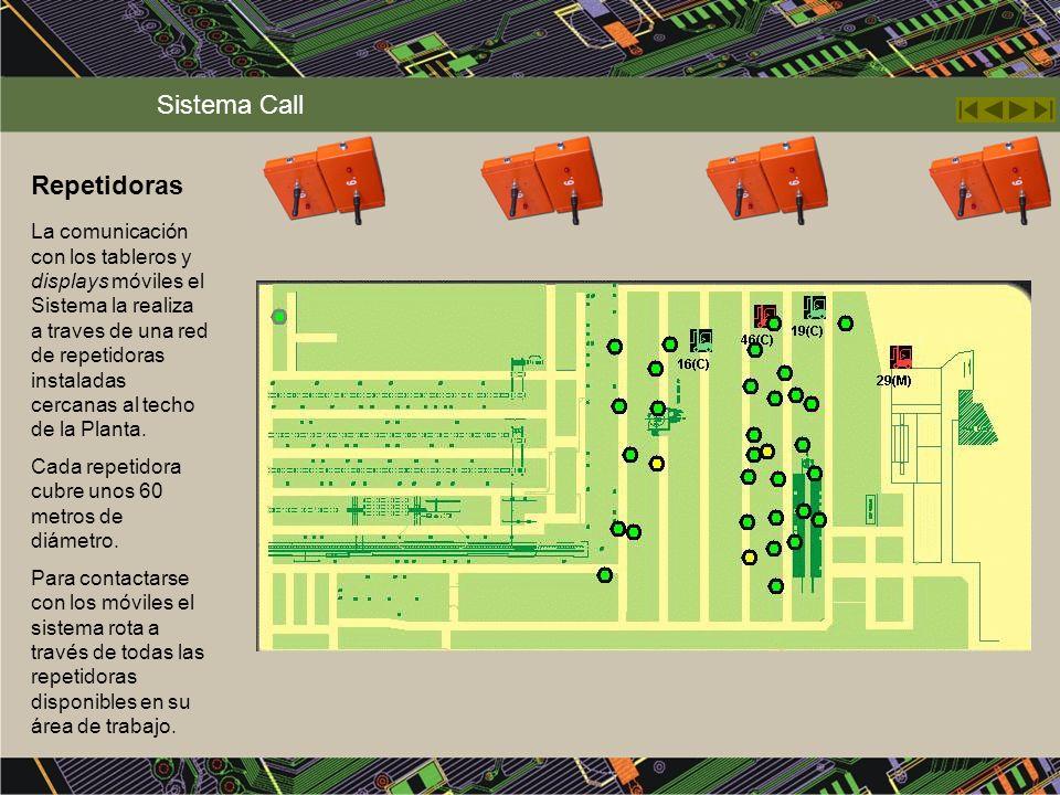 Sistema Call Repetidoras La comunicación con los tableros y displays móviles el Sistema la realiza a traves de una red de repetidoras instaladas cerca