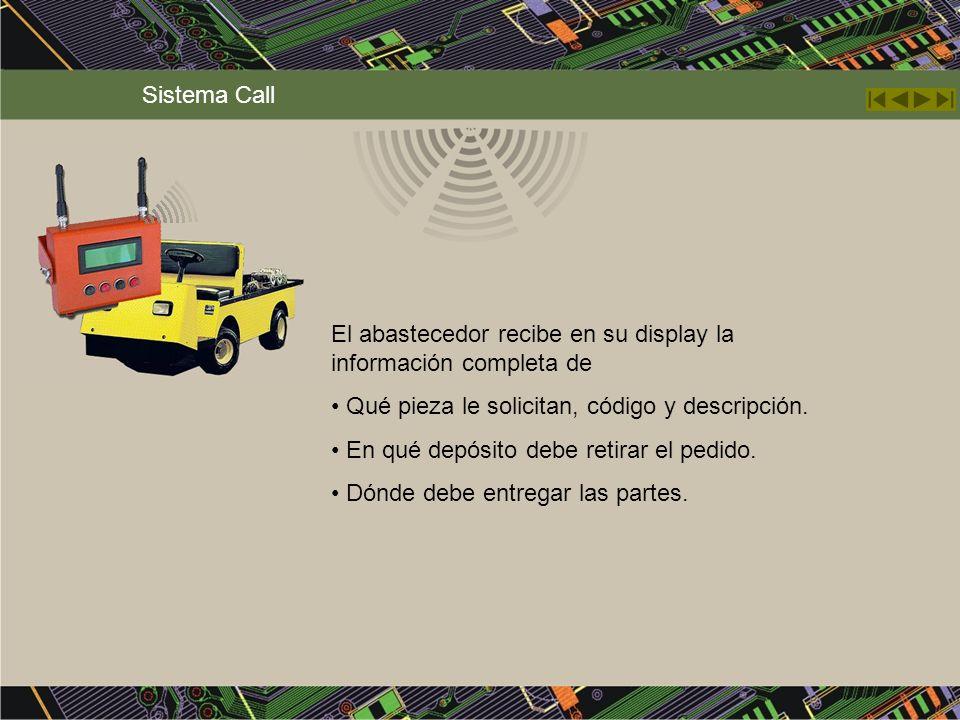 El abastecedor recibe en su display la información completa de Qué pieza le solicitan, código y descripción. En qué depósito debe retirar el pedido. D
