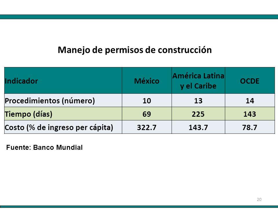 20 IndicadorMéxico América Latina y el Caribe OCDE Procedimientos (número)101314 Tiempo (días)69225143 Costo (% de ingreso per cápita)322.7143.778.7 M