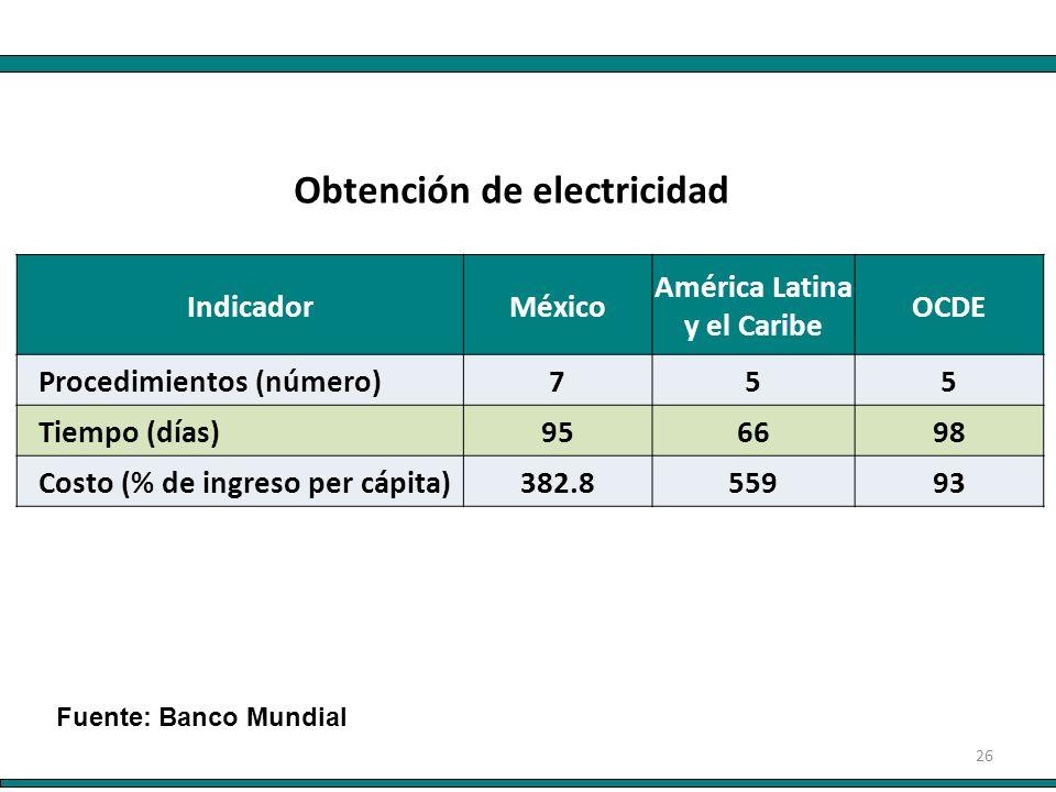 26 IndicadorMéxico América Latina y el Caribe OCDE Procedimientos (número)755 Tiempo (días)956698 Costo (% de ingreso per cápita)382.855993 Obtención