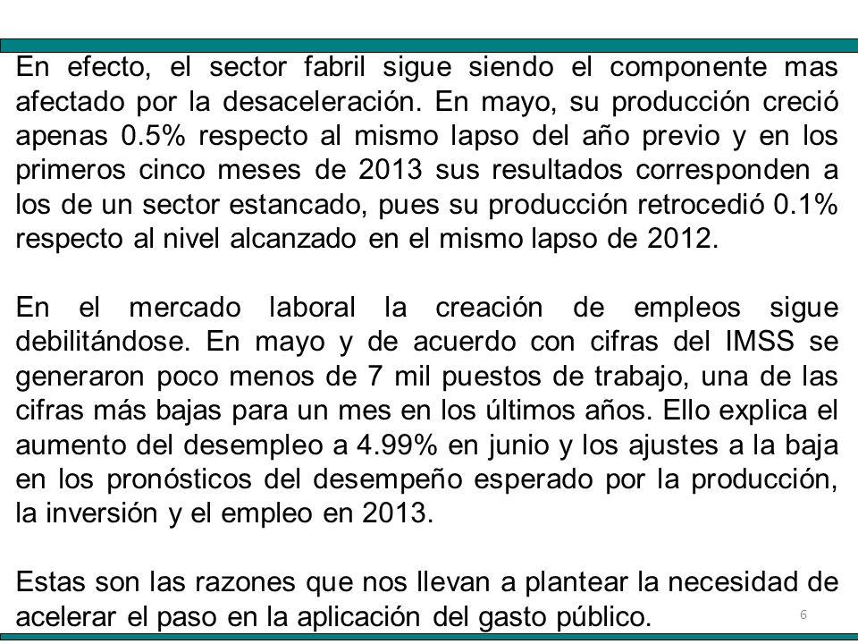 6 En efecto, el sector fabril sigue siendo el componente mas afectado por la desaceleración. En mayo, su producción creció apenas 0.5% respecto al mis