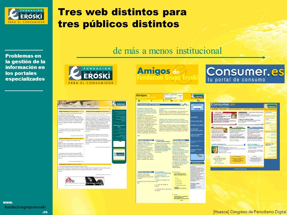Problemas en la gestión de la información en los portales especializados www. fundaciongrupoeroski.es [Huesca] Congreso de Periodismo Digital Tres web