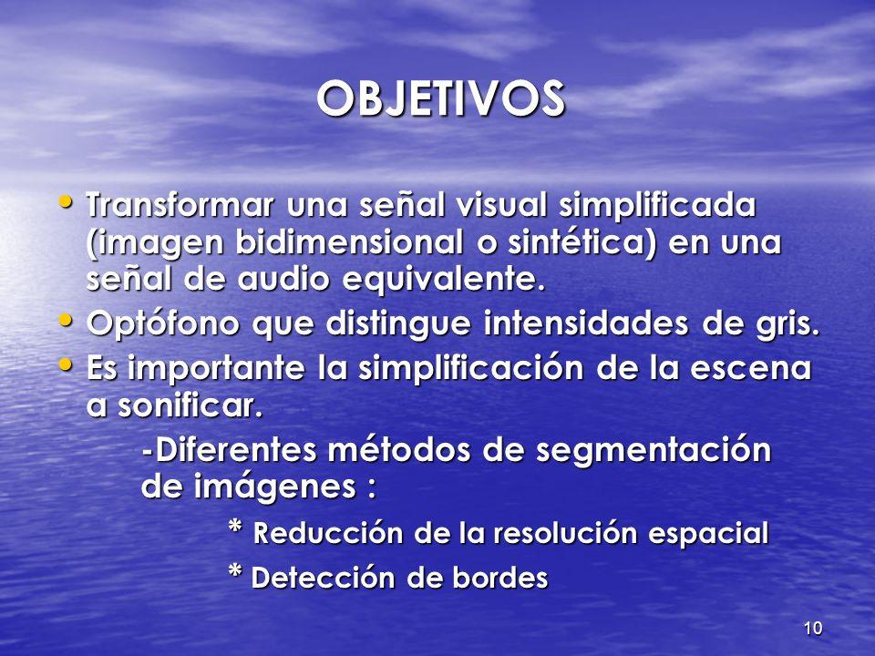 9 ÍNDICE Introducción Introducción Objetivos Objetivos Procesamiento de imágenes Procesamiento de imágenes Formato WAVE Formato WAVE De imagen a sonid