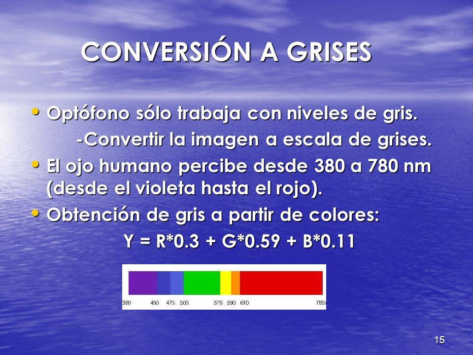 14 PROCESAMIENTO DE IMÁGENES PROCESAMIENTO DE IMÁGENES Representación de imágenes Representación de imágenes Conversión a grises Conversión a grises N