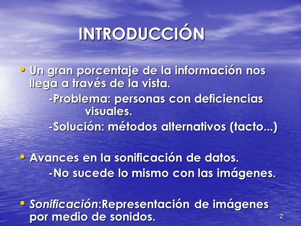 1 ÍNDICE Introducción Introducción Objetivos Objetivos Procesamiento de imágenes Procesamiento de imágenes Formato WAVE Formato WAVE De imagen a sonid