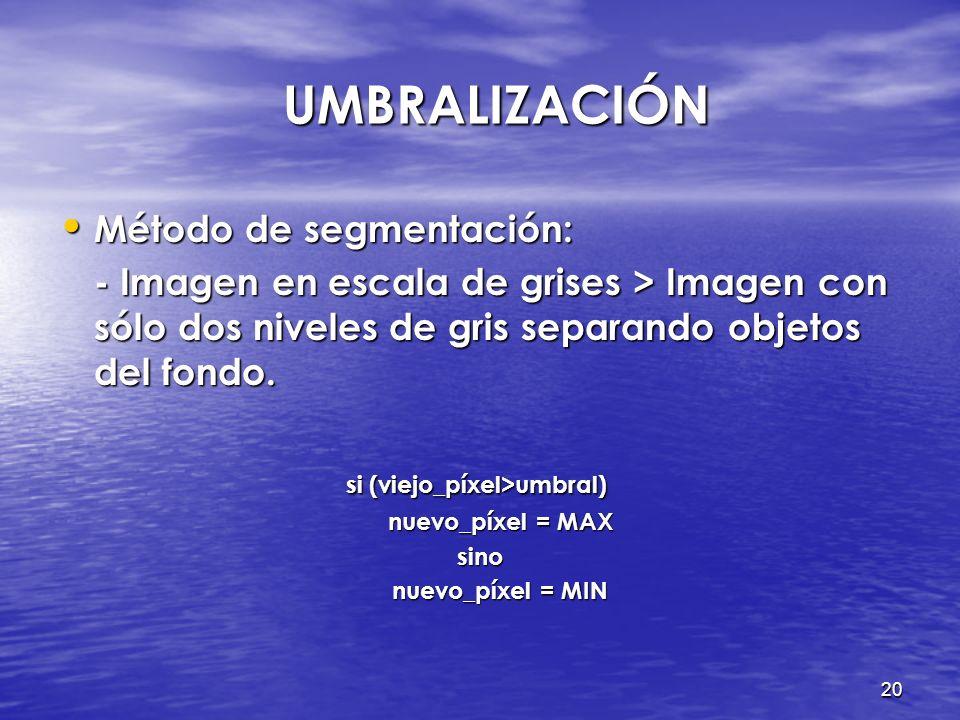 19 PROCESAMIENTO DE IMÁGENES PROCESAMIENTO DE IMÁGENES Representación de imágenes Representación de imágenes Conversión a grises Conversión a grises N