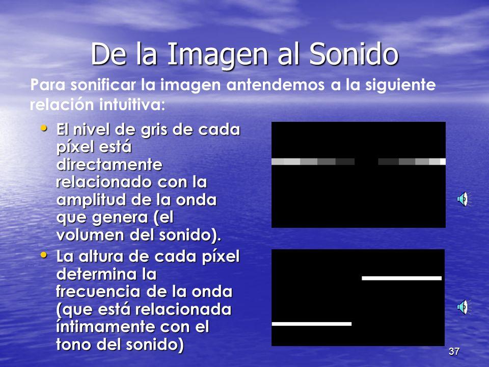 36 De La Imagen al Sonido Vamos a generar sonido a partir de una imagen digital en escala de grises en base a las características visuales de la misma