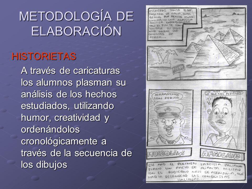 METODOLOGÍA DE ELABORACIÓN HISTORIETAS A través de caricaturas los alumnos plasman su análisis de los hechos estudiados, utilizando humor, creatividad y ordenándolos cronológicamente a través de la secuencia de los dibujos