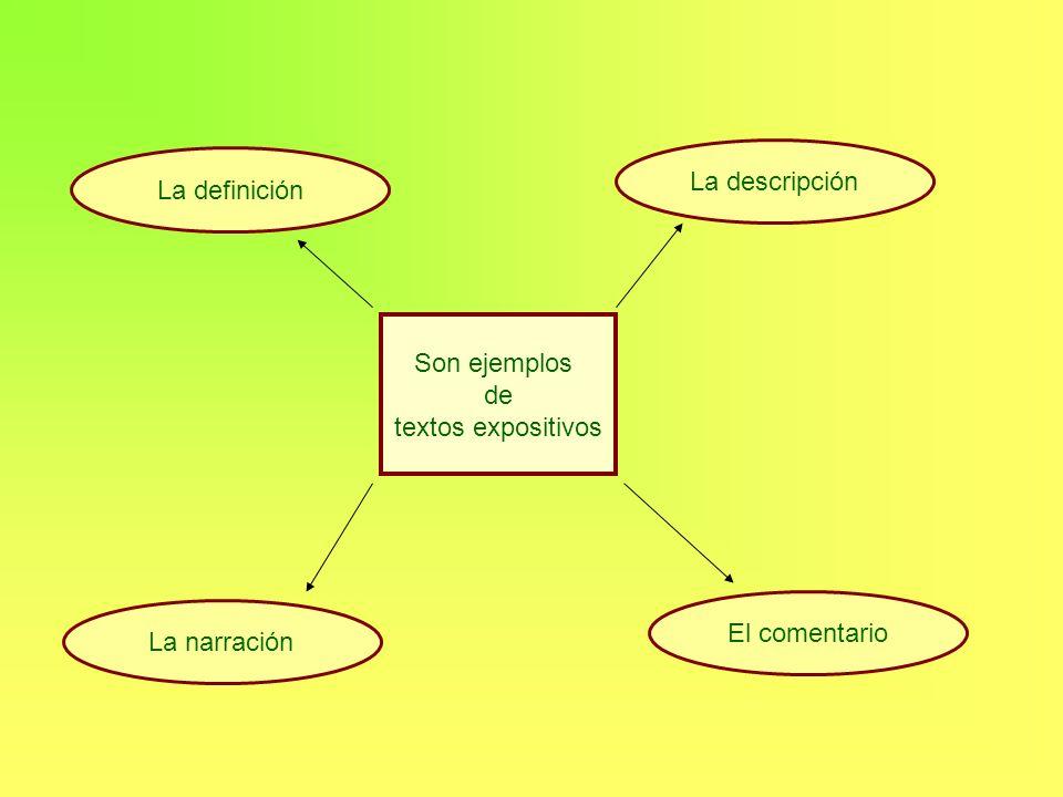 Son ejemplos de textos expositivos La descripción El comentario La narración La definición