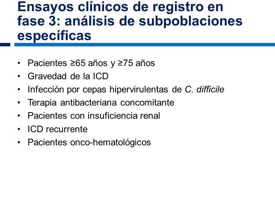 Pacientes 65 años y 75 años Gravedad de la ICD Infección por cepas hipervirulentas de C. difficile Terapia antibacteriana concomitante Pacientes con i