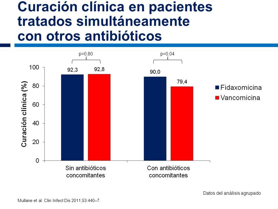 Curación clínica en pacientes tratados simultáneamente con otros antibióticos Mullane et al. Clin Infect Dis 2011;53:440–7. p=0,80p=0,04 Datos del aná