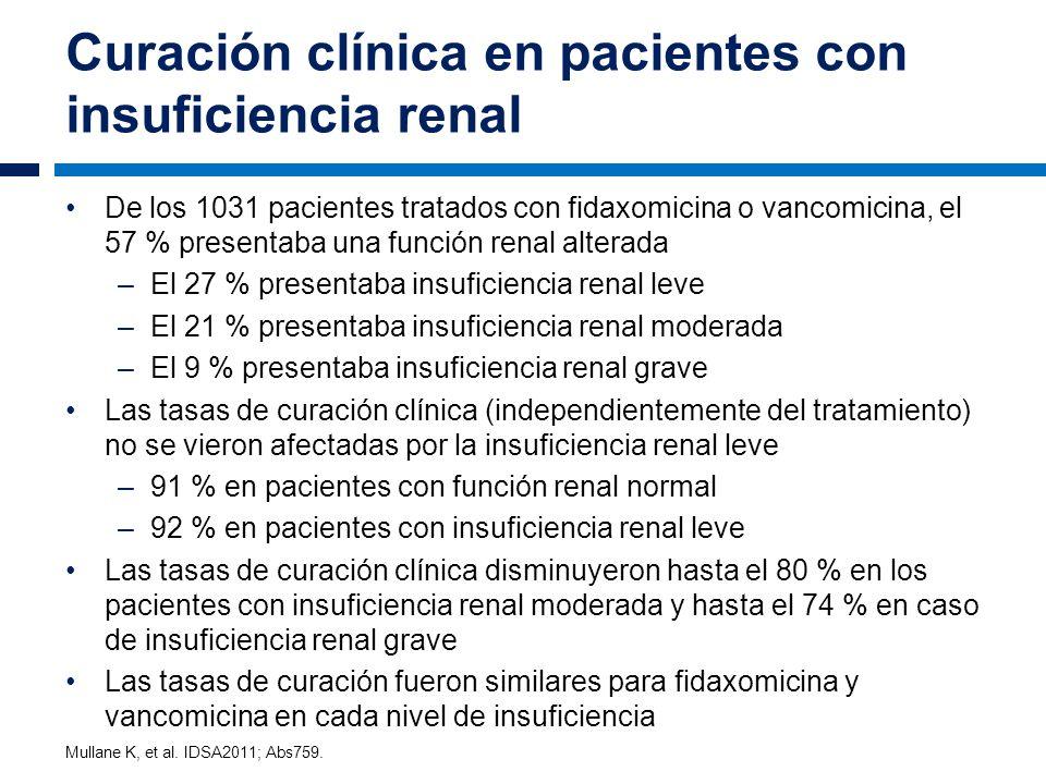Curación clínica en pacientes con insuficiencia renal De los 1031 pacientes tratados con fidaxomicina o vancomicina, el 57 % presentaba una función re