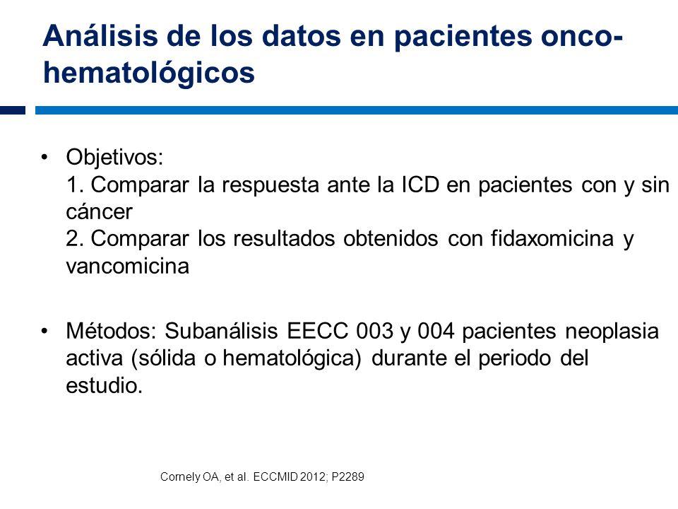 Análisis de los datos en pacientes onco- hematológicos Objetivos: 1. Comparar la respuesta ante la ICD en pacientes con y sin cáncer 2. Comparar los r