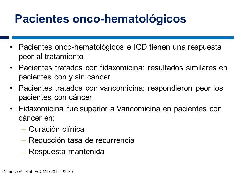 Pacientes onco-hematológicos Pacientes onco-hematológicos e ICD tienen una respuesta peor al tratamiento Pacientes tratados con fidaxomicina: resultad