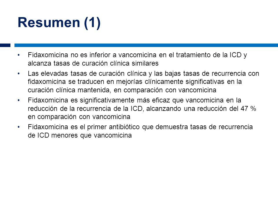 Resumen (1) Fidaxomicina no es inferior a vancomicina en el tratamiento de la ICD y alcanza tasas de curación clínica similares Las elevadas tasas de