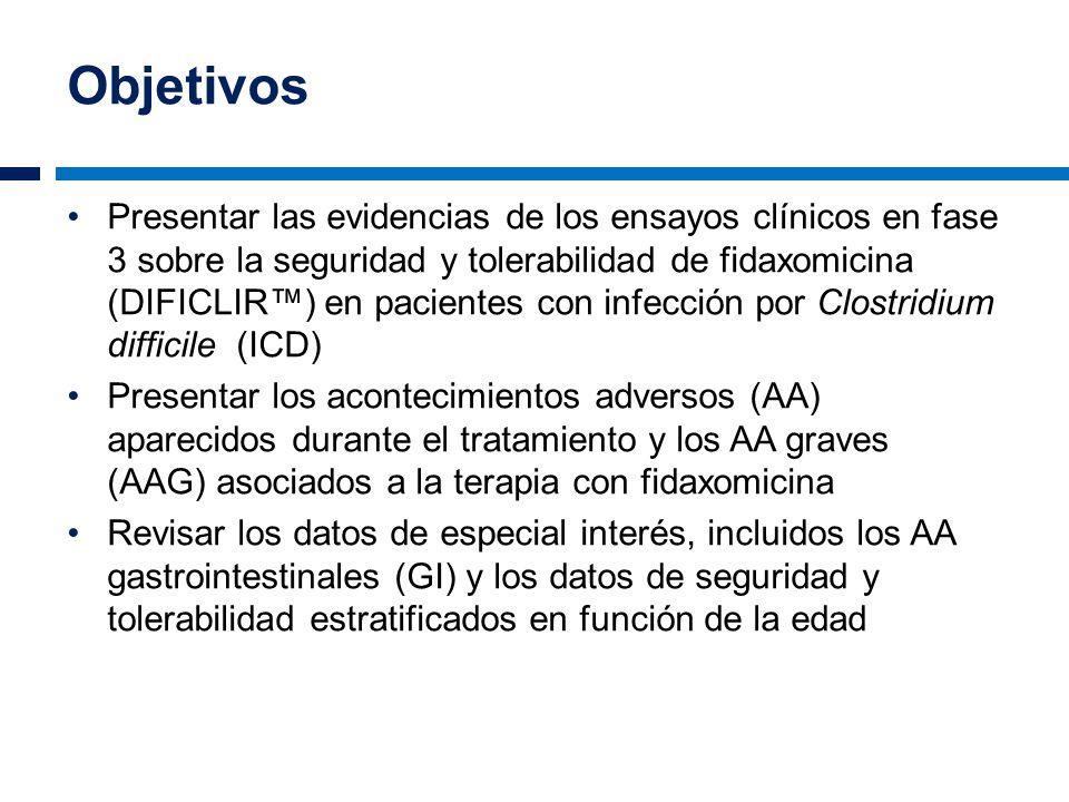 Objetivos Presentar las evidencias de los ensayos clínicos en fase 3 sobre la seguridad y tolerabilidad de fidaxomicina (DIFICLIR) en pacientes con in